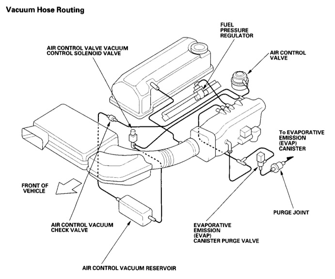 mileage honda ridgeline engine diagram nissan rogue engine