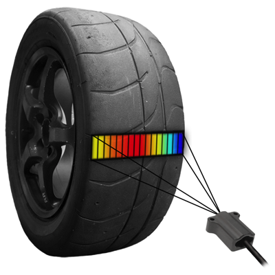 Izze-Racing 16-Channel Tire Infrared Temperature Sensor – MoTeC, Bosch, AiM | eBay
